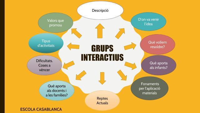 GRUPS ineractius (3) (1)